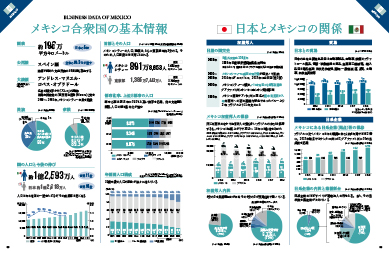 1_business_data